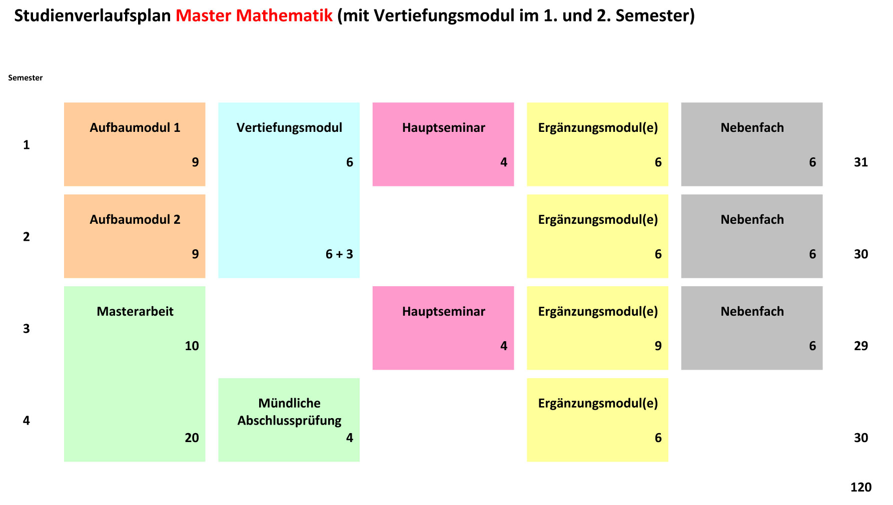 Uni mainz mathematik masterarbeit masterarbeit glossar