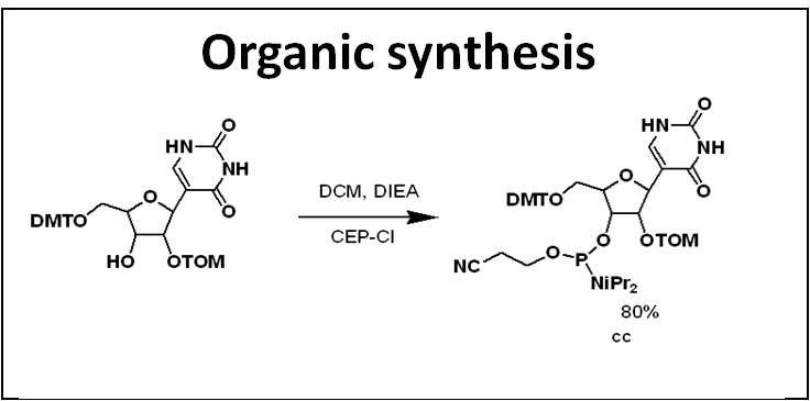organic synthesis preparation analysis of aspirin Synthesis and analysis of acetyl salicylic acid amy chan  synthesis of aspirin  and no sample preparation was required.