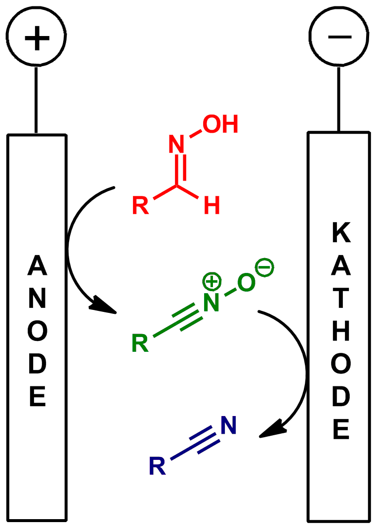 Organic Electrochemistry Fb 09 Organische Chemie Ak Waldvogel Jesco Led Wiring Diagrams Nitriles Are Important Building Blocks In Synthesis Because Of Their Ability To Be Transferred Many Other Functional Groups