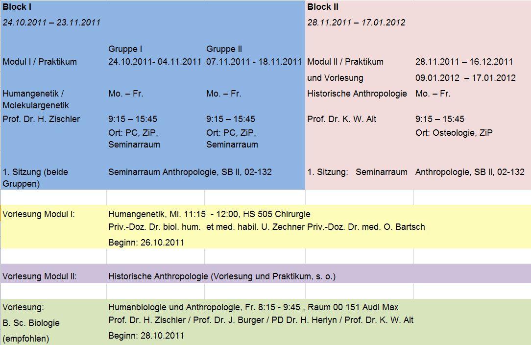 lehrveranstaltungen im ws 20132014 - Johannes Gutenberg Lebenslauf